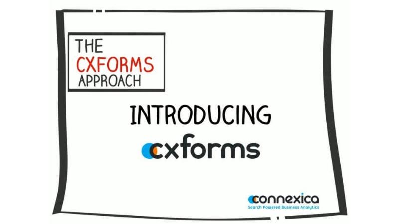 Introducing CXFORMS Video Image