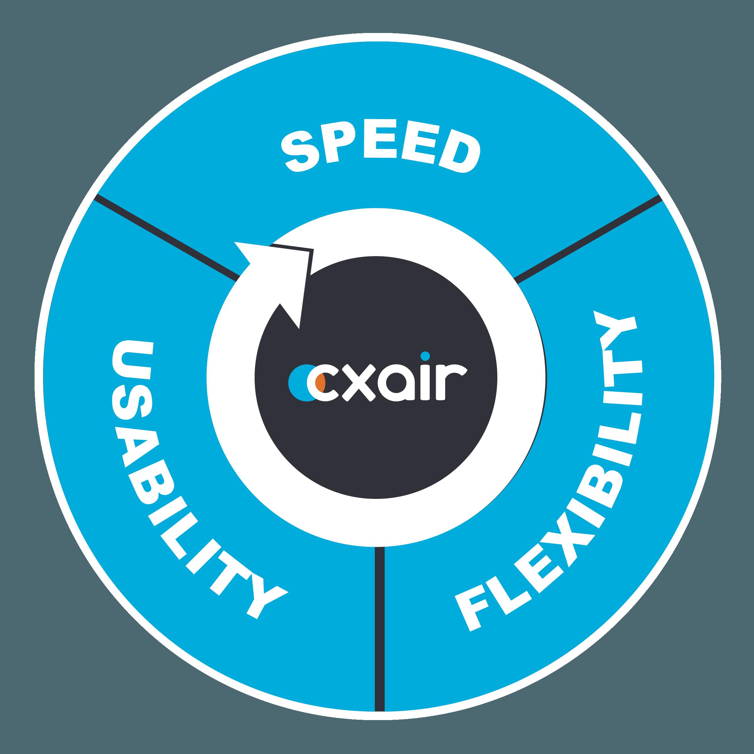 CXAIR Diagram