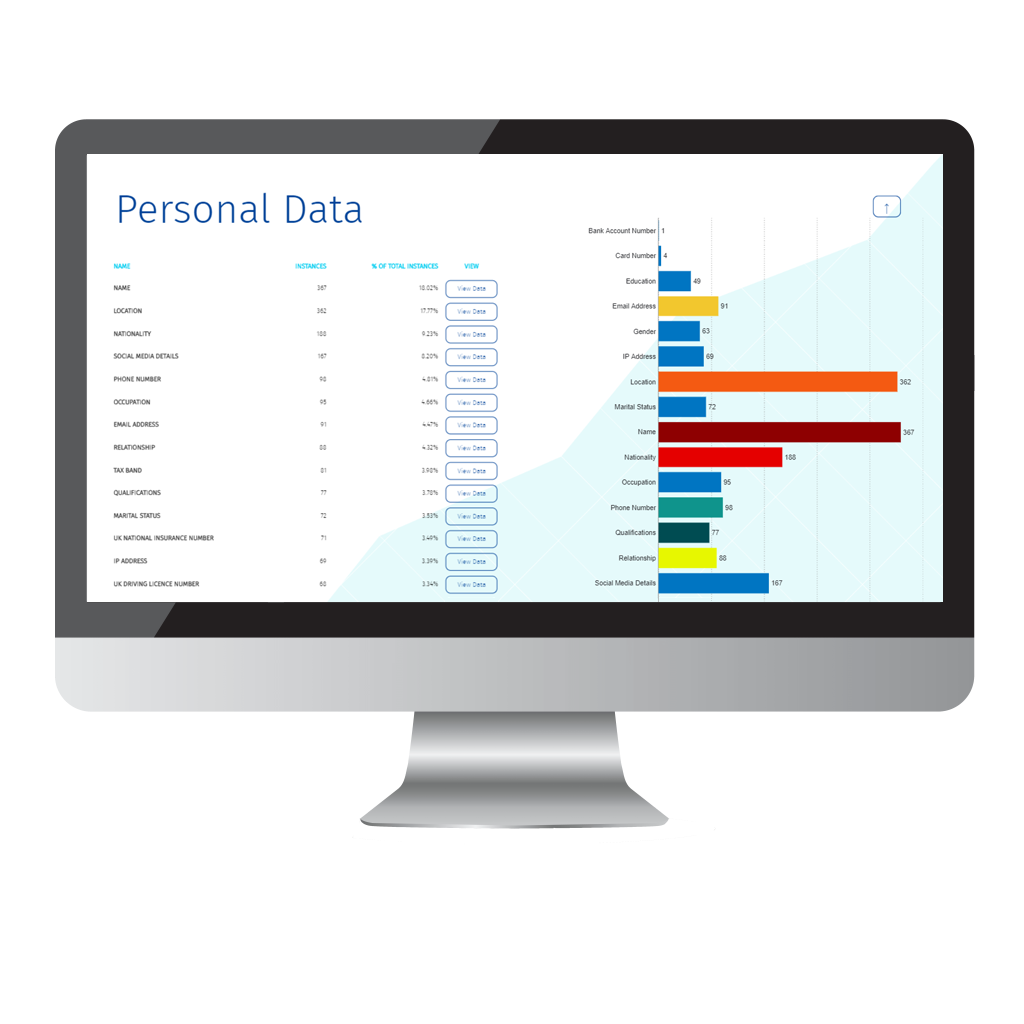 Personal and Sensitive Data Screenshot for GDPR Data Discovery